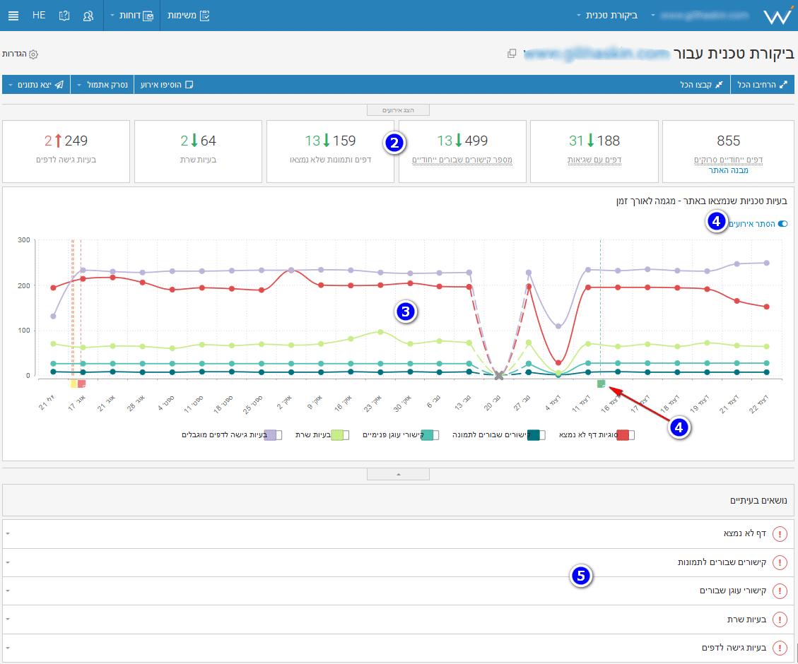 ממשק דיווח תוצאות סריקת האתר